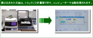 運び込まれた古紙は、トラックごと計量器で計り、コンピューターで自動処理されます。