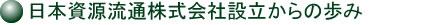 日本資源流通株式会社設立からの歩み