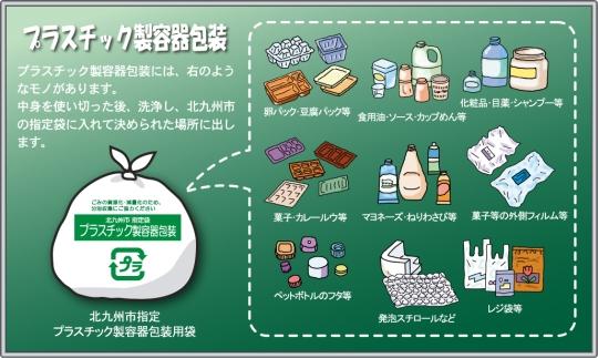 プラスチック製容器包装